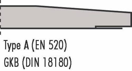 Plaque Standard 13 AK