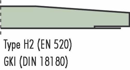 Plaque Hydro 13 AK